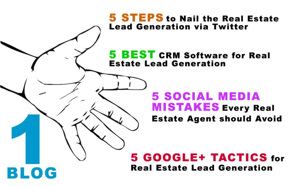 5 Point Guide for Real Estate Lead Generation via Social Media